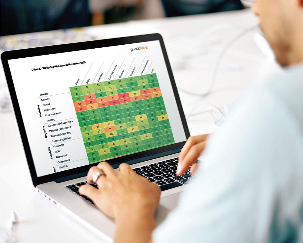 stress risk assessment action plan